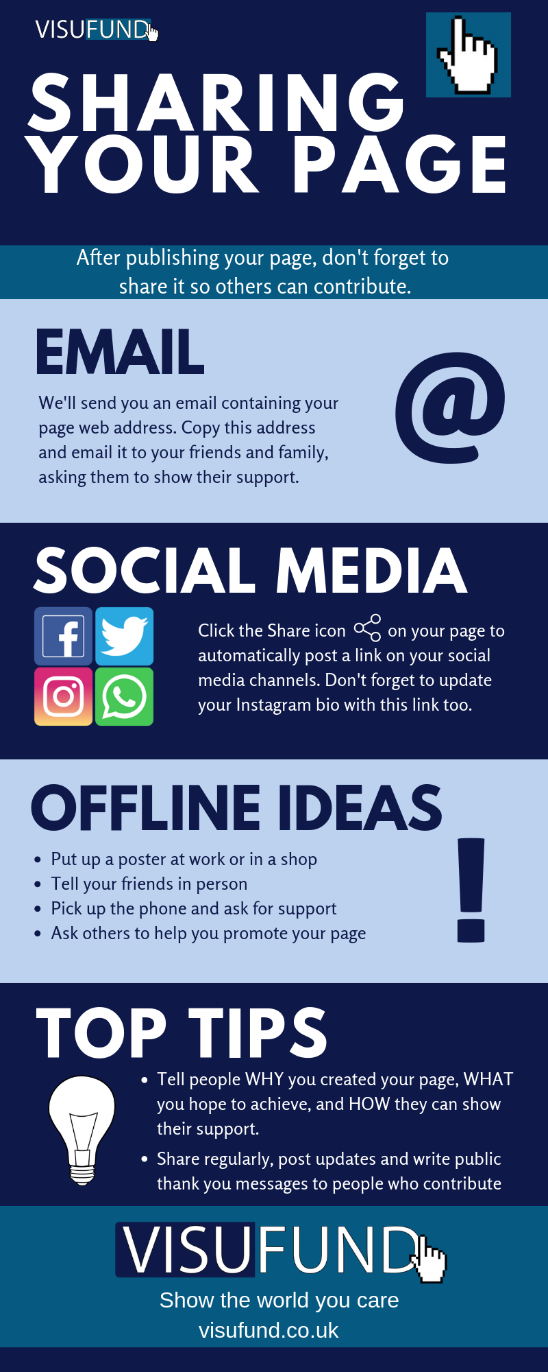 infographic on sharing your page - text below