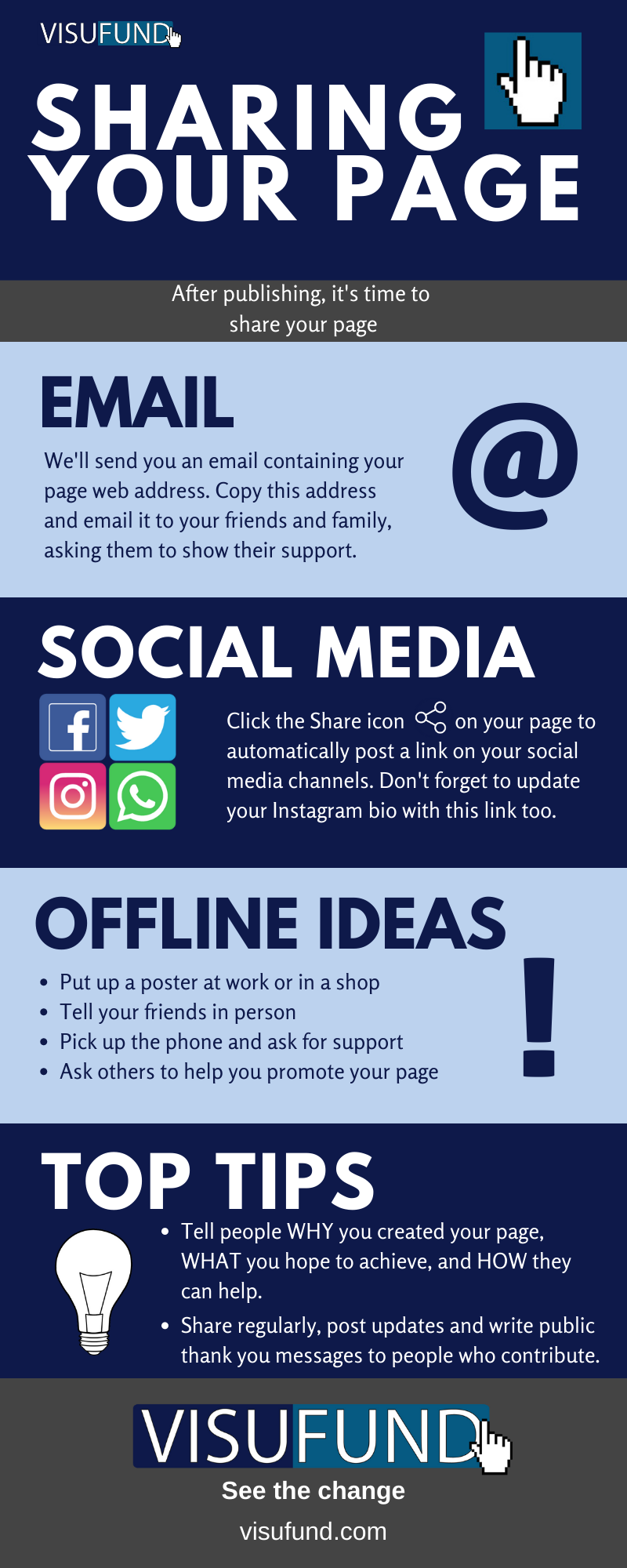 infographic on sharing your page - text from image shared below